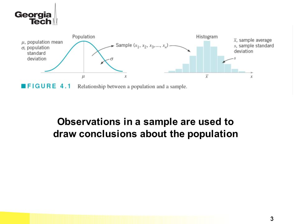 Observations in a sample are used to draw conclusions about the population