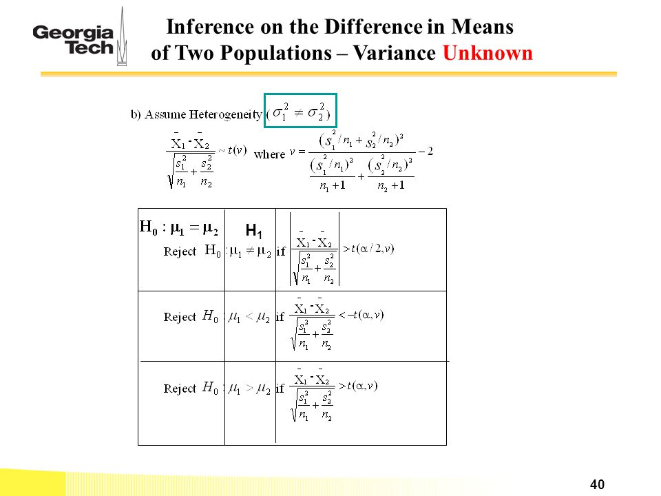 Inference on the Difference in Means