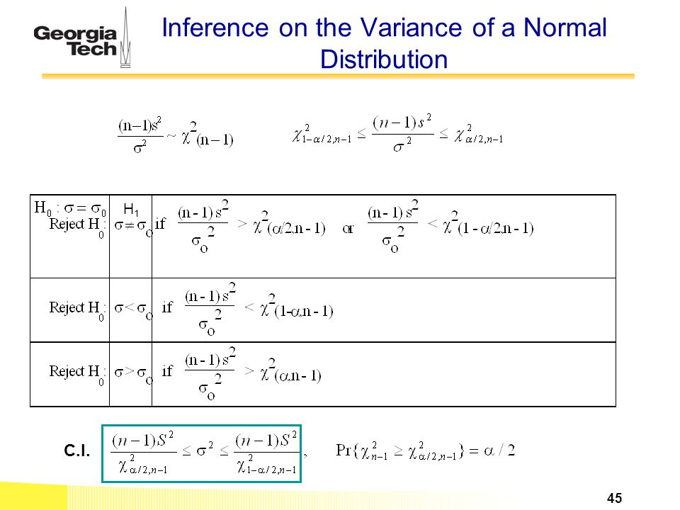 Inference on the Variance of a Normal Distribution