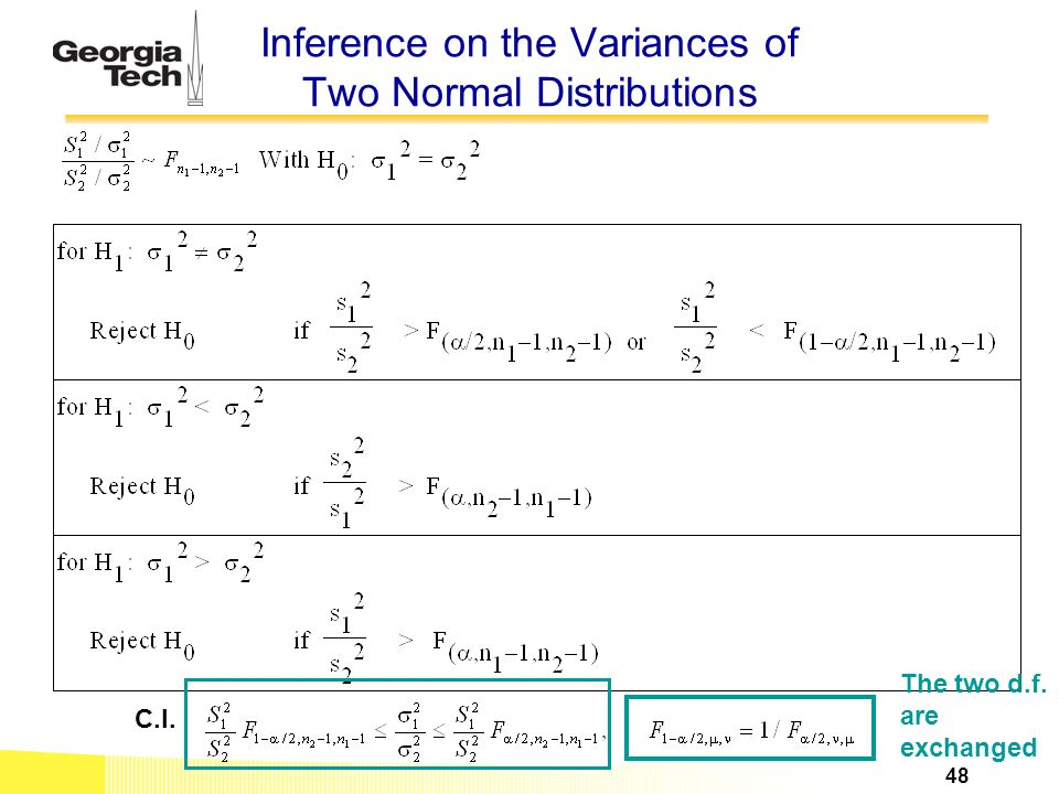 Inference on the Variances of Two Normal Distributions