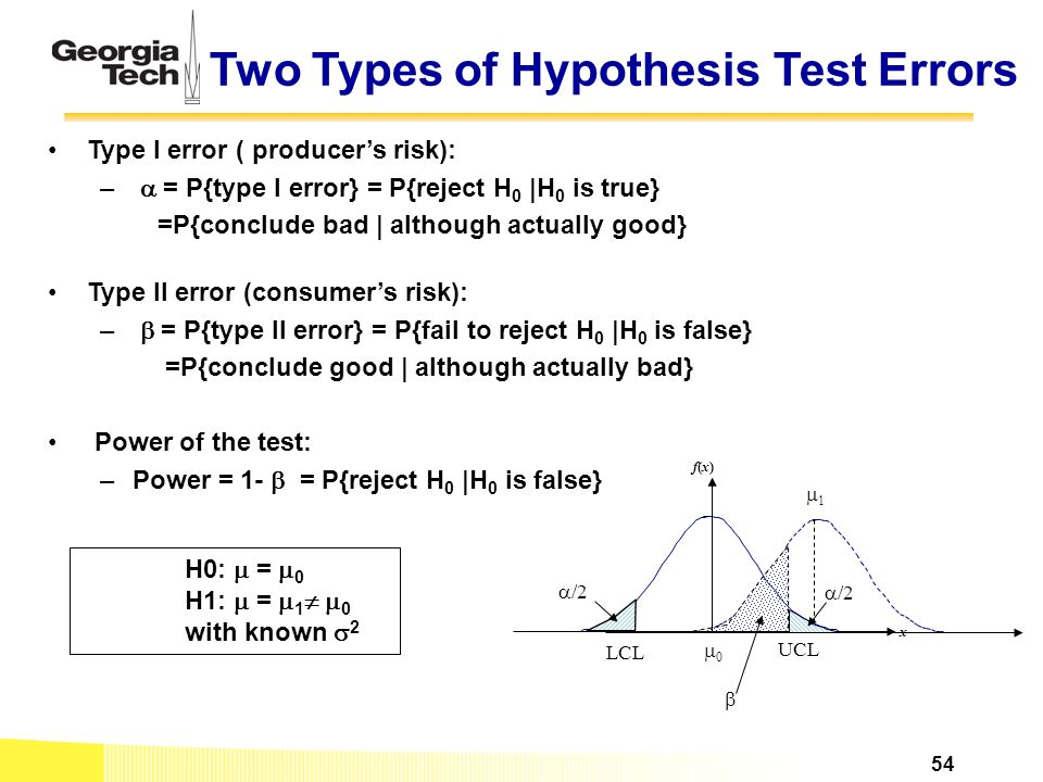 Two Types of Hypothesis Test Errors
