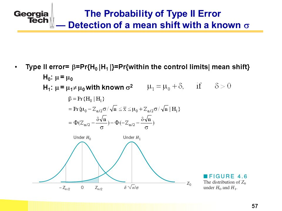 The Probability of Type II Error — Detection of a mean shift with a known 