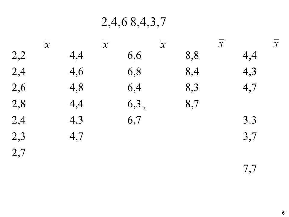 2,4,6 8,4,3,7 2,2 4,4 6,6 8,8 4,4. 2,4 4,6 6,8 8,4 4,3. 2,6 4,8 6,4 8,3 4,7. 2,8 4,4 6,3 8,7.