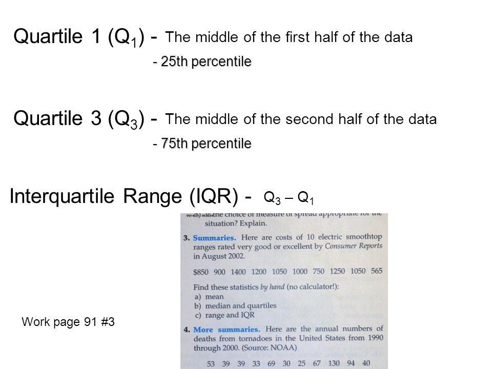 Interquartile Range (IQR) -