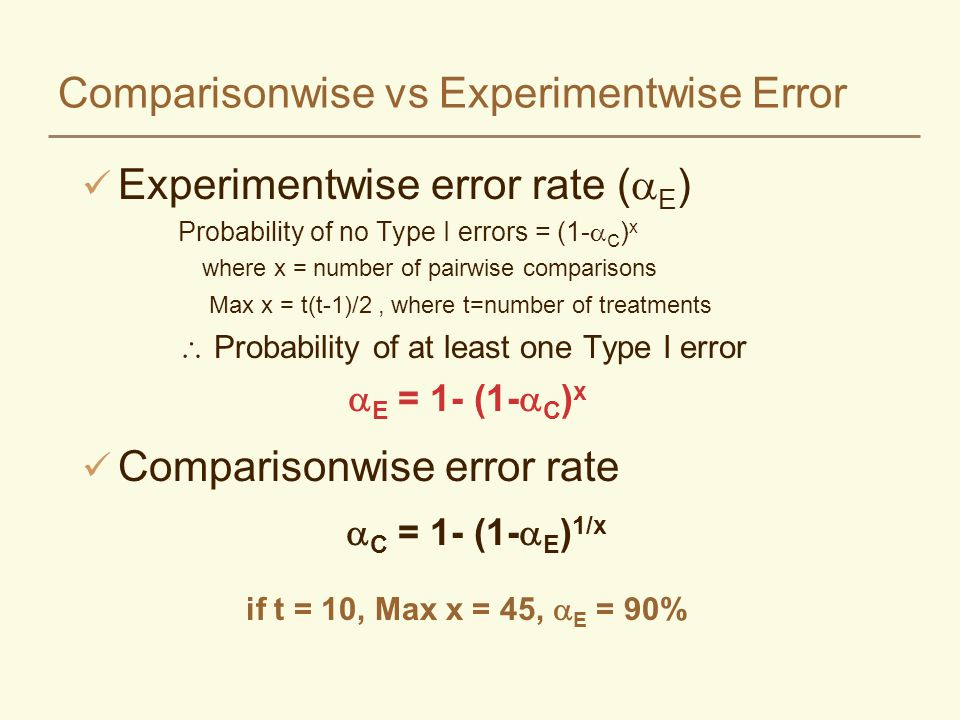 Comparisonwise vs Experimentwise Error