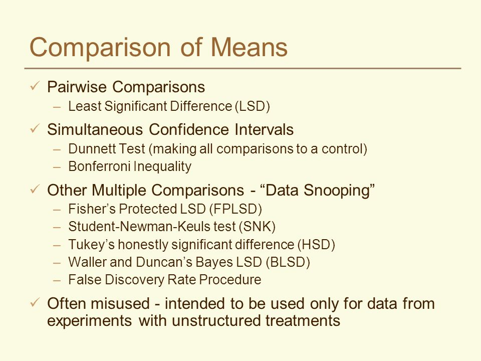 Comparison of Means Pairwise Comparisons