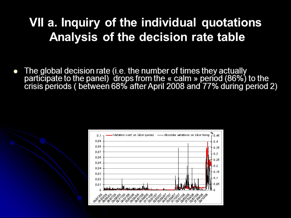 VII a. Inquiry of the individual quotations Analysis of the decision rate table