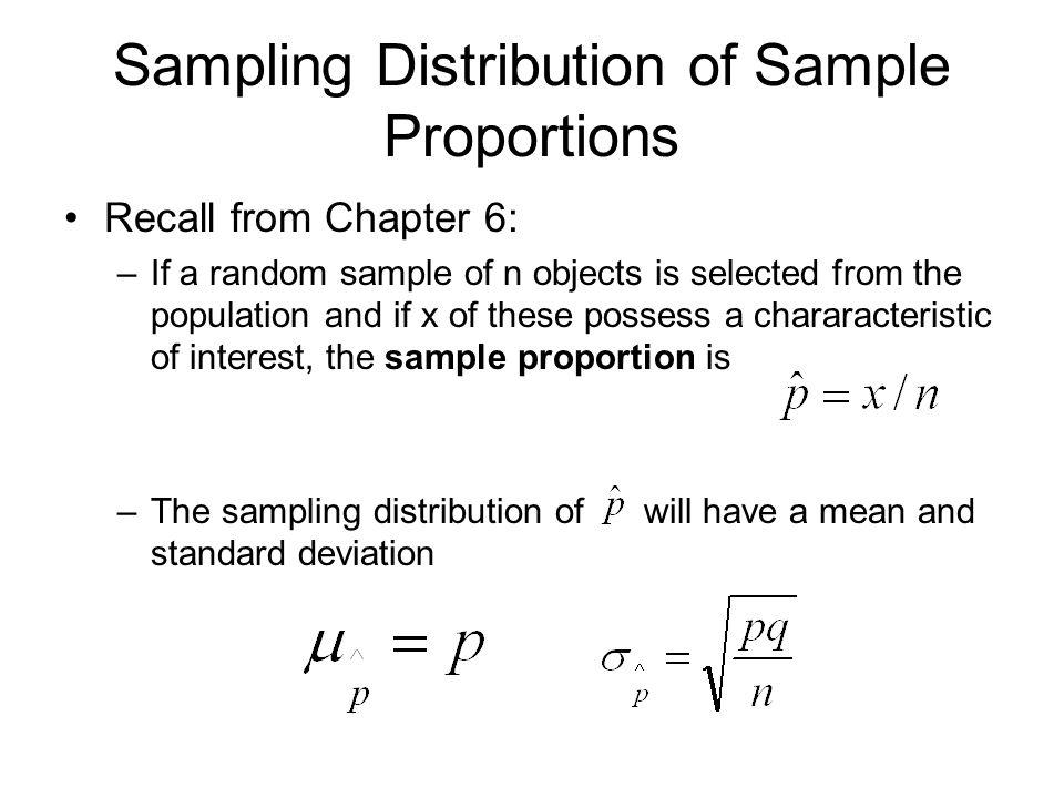 Sampling Distribution of Sample Proportions