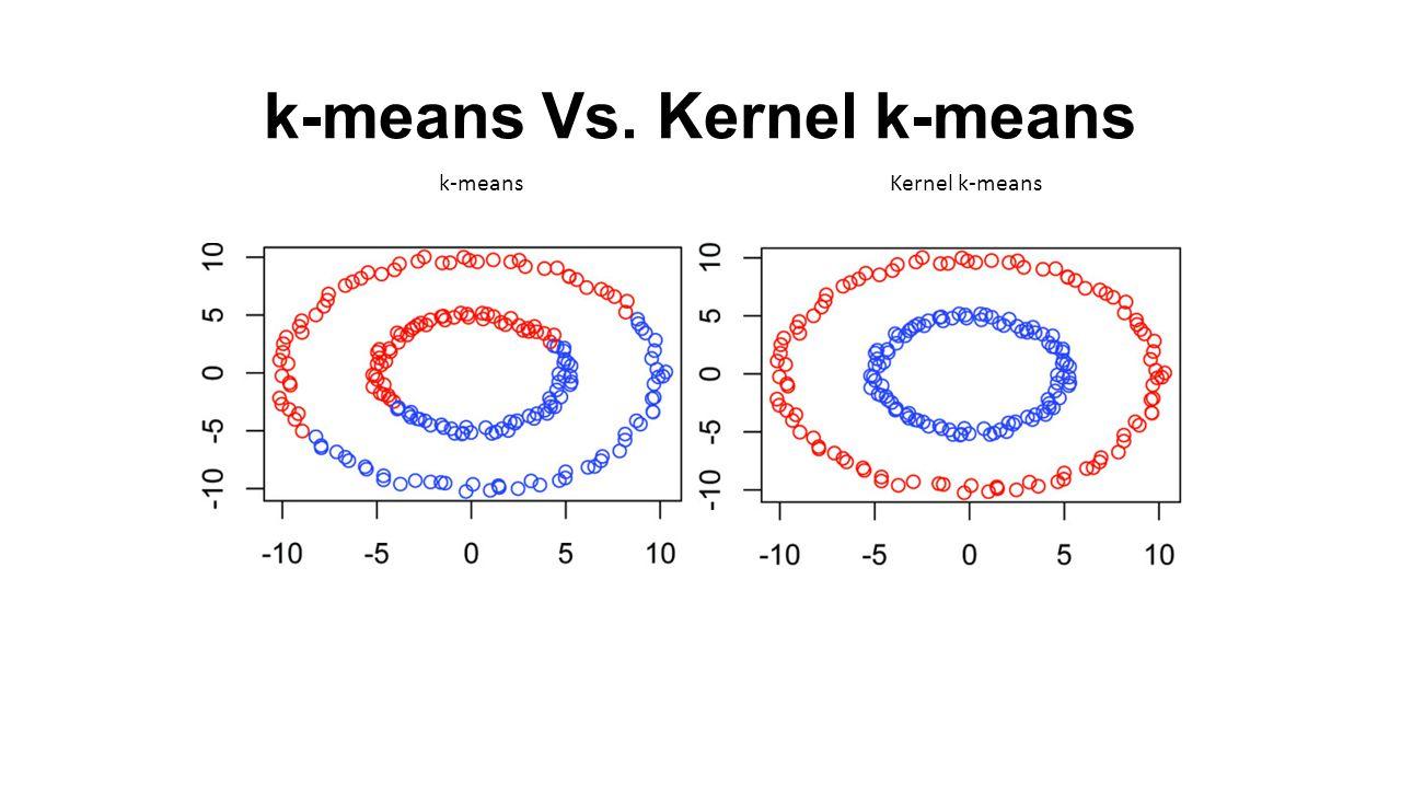 k-means Vs. Kernel k-means