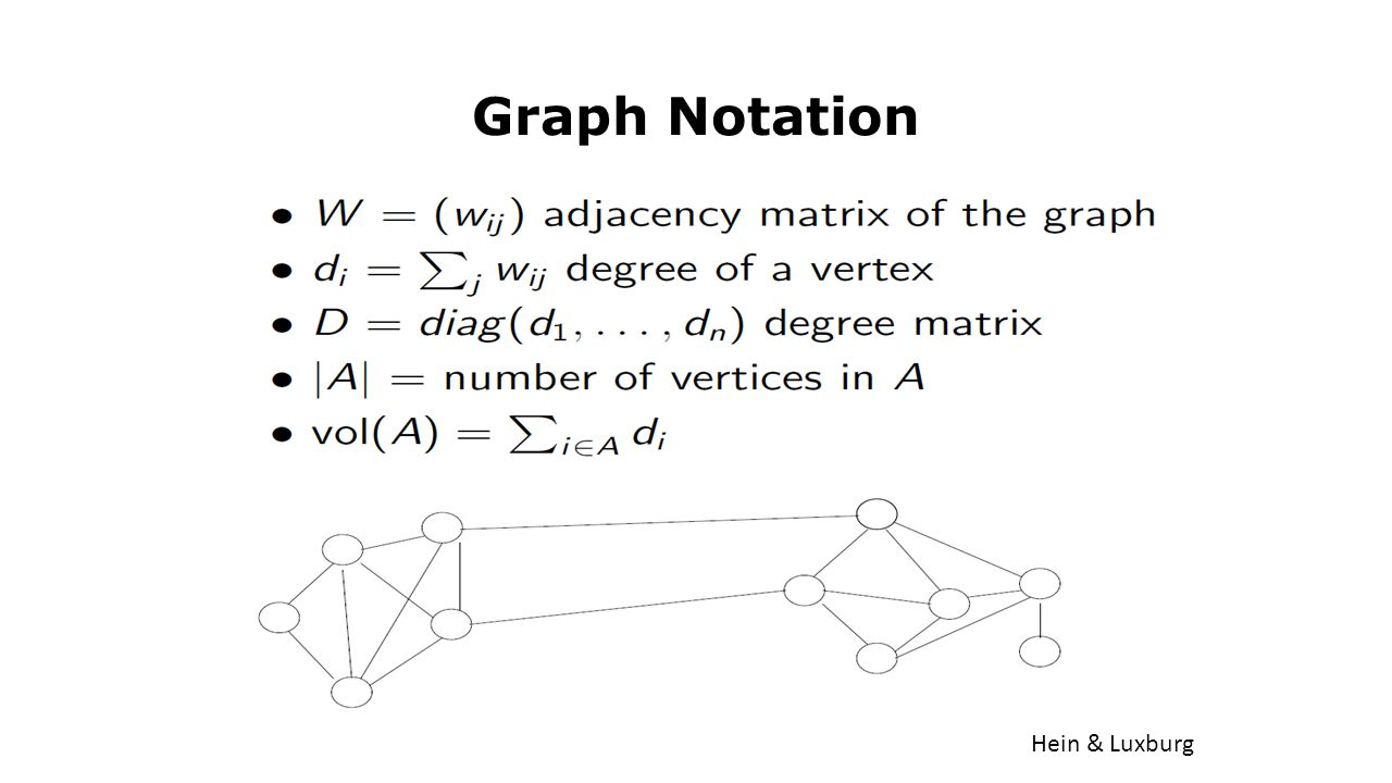 Graph Notation Hein & Luxburg