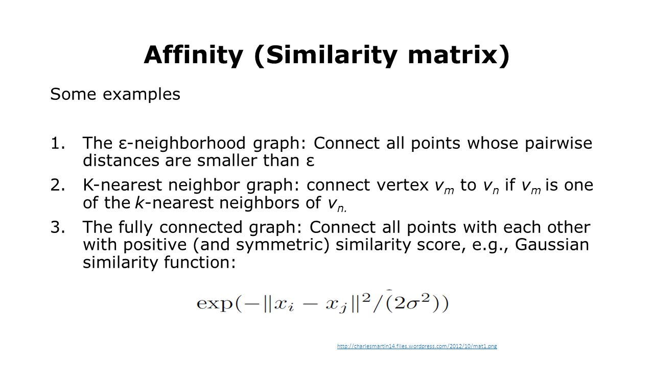 Affinity (Similarity matrix)