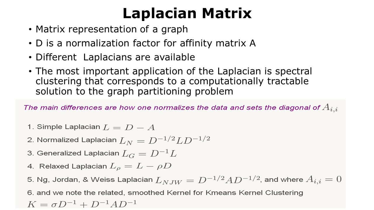 Laplacian Matrix Matrix representation of a graph