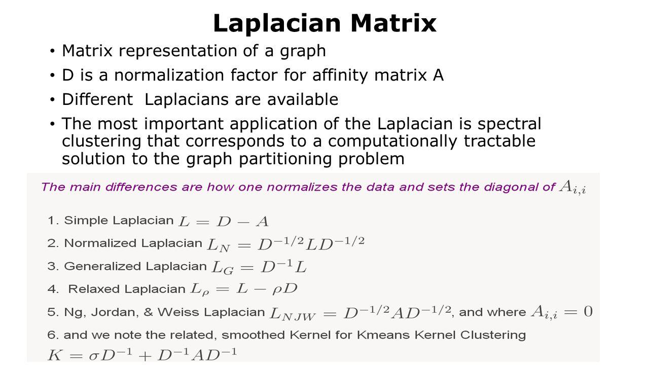 Laplacian Matrix Matrix representation of a graph