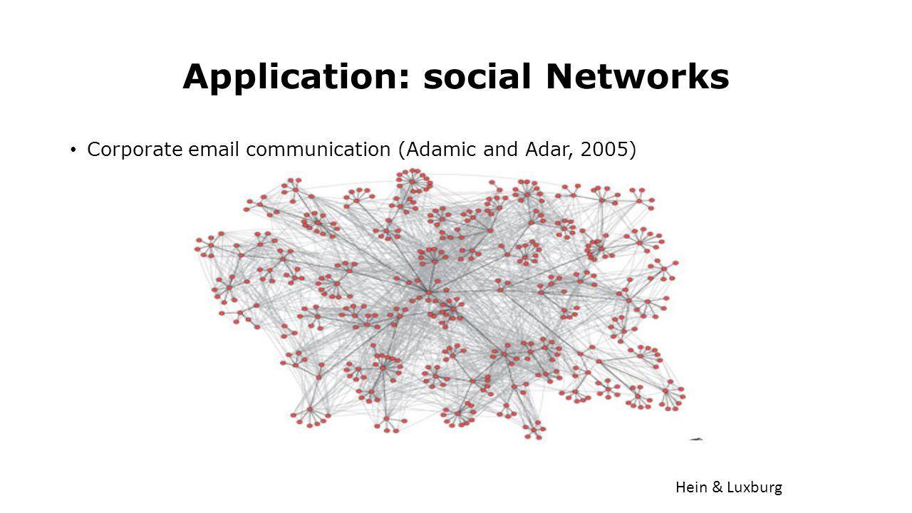 Application: social Networks
