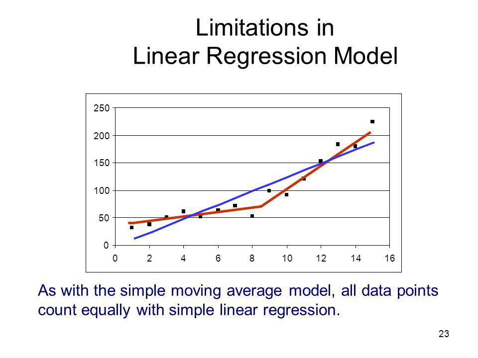 Limitations in Linear Regression Model