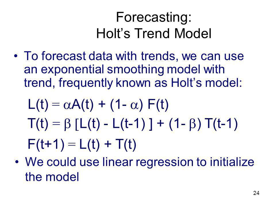 Forecasting: Holt's Trend Model