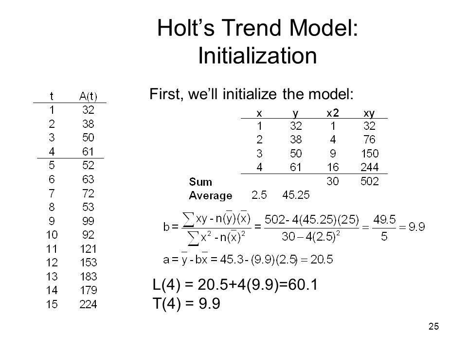 Holt's Trend Model: Initialization