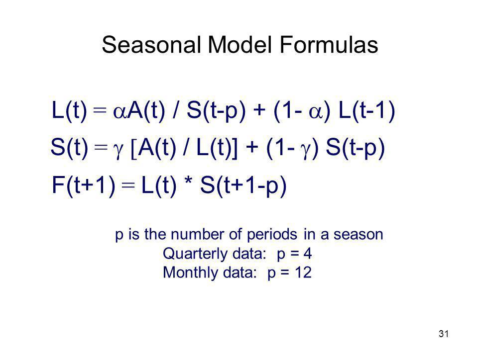 Seasonal Model Formulas