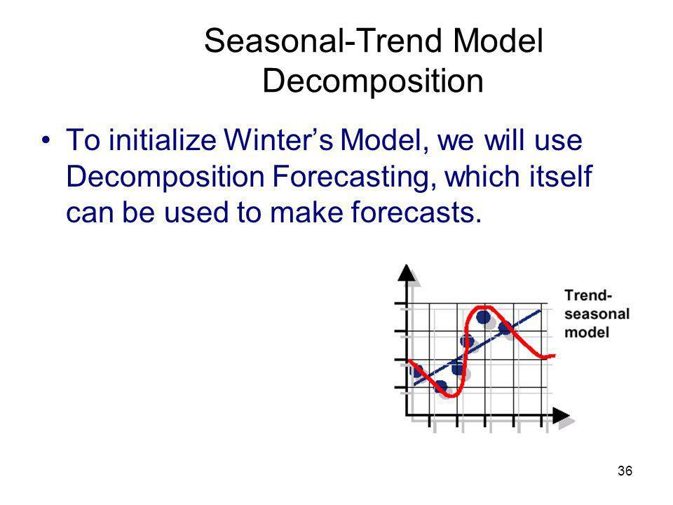 Seasonal-Trend Model Decomposition