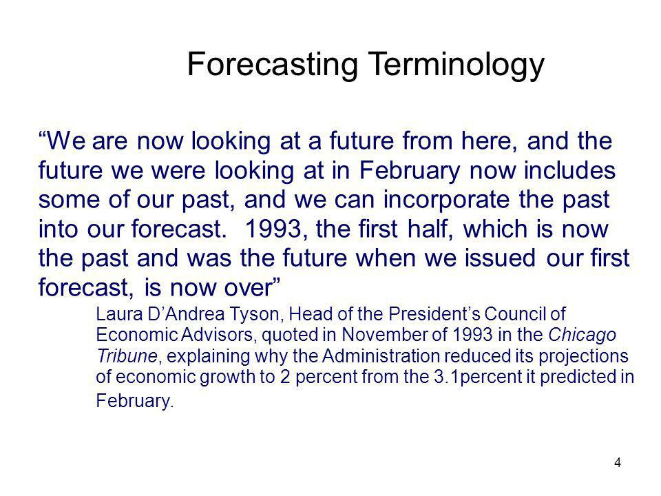 Forecasting Terminology