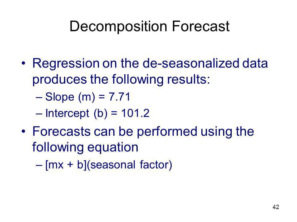Decomposition Forecast