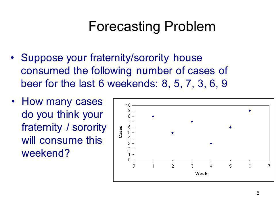 Forecasting Problem Suppose your fraternity/sorority house consumed the following number of cases of beer for the last 6 weekends: 8, 5, 7, 3, 6, 9.