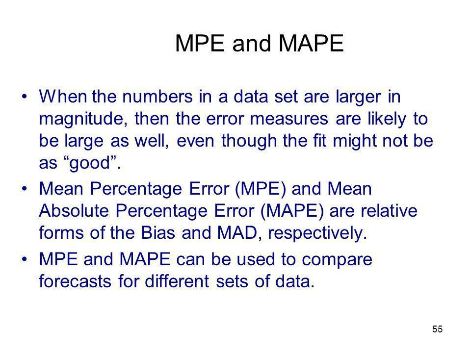 MPE and MAPE
