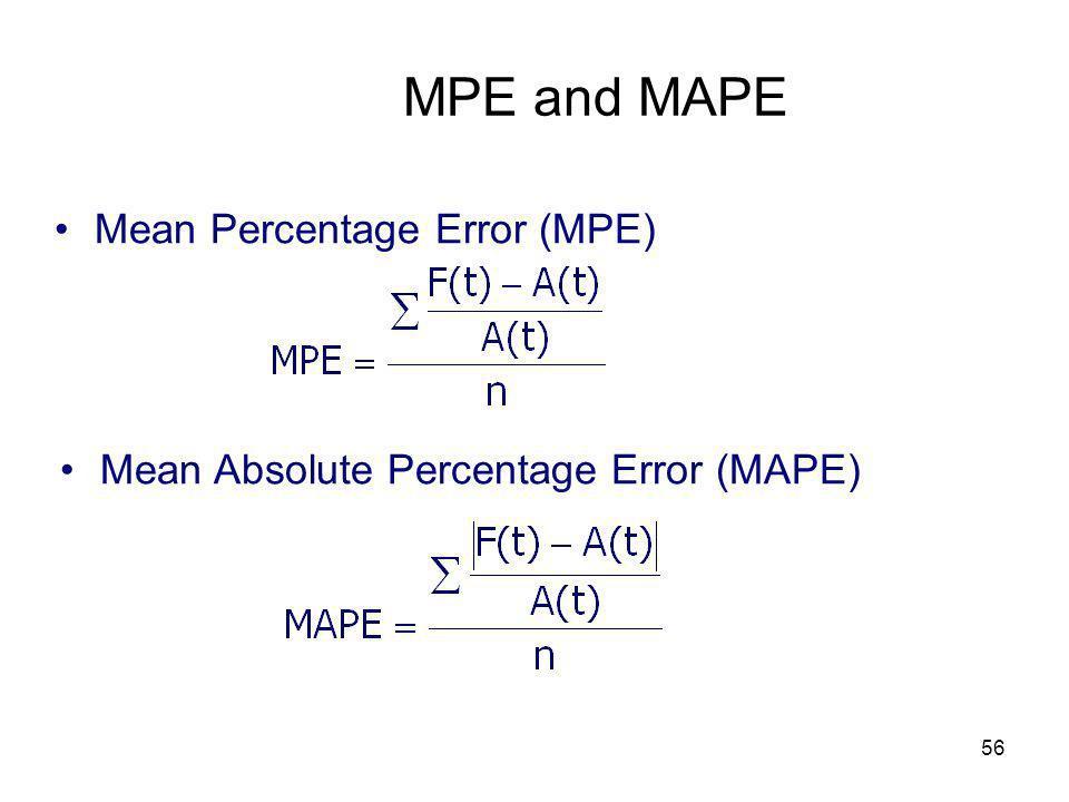 MPE and MAPE Mean Percentage Error (MPE)