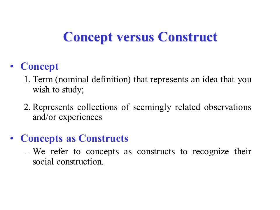 Conceptualization Operationalization And Measurement