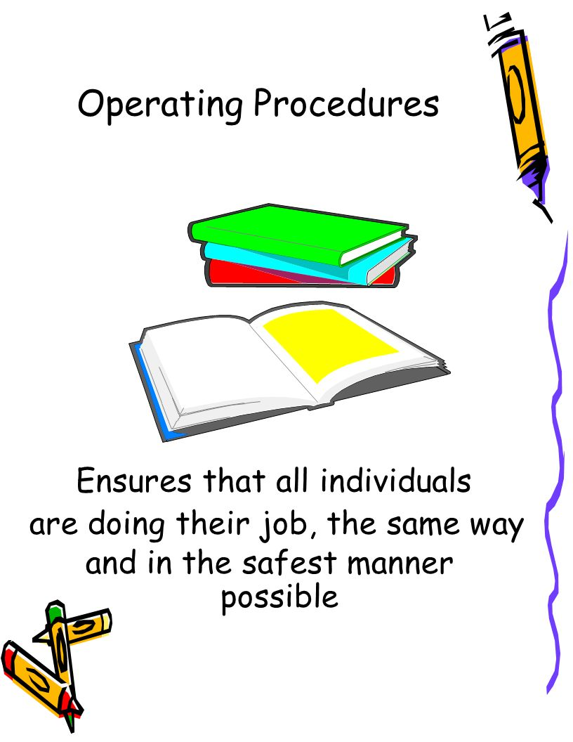 Operating Procedures Ensures that all individuals
