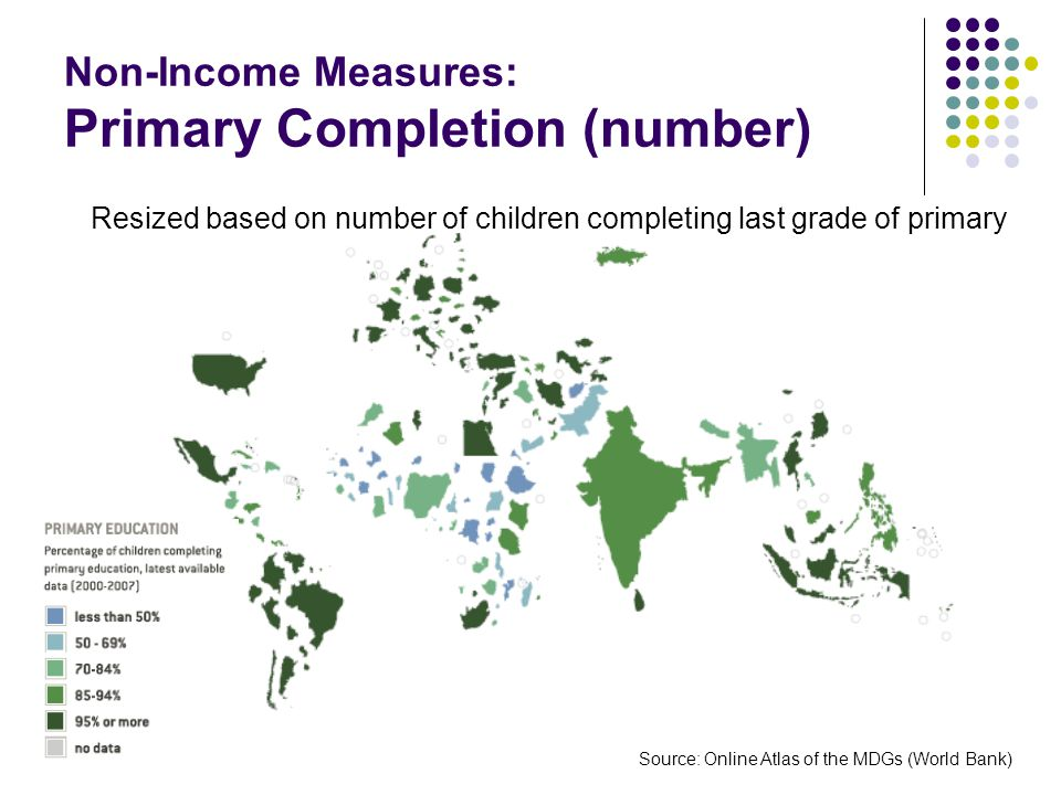 Non-Income Measures: Primary Completion (number)