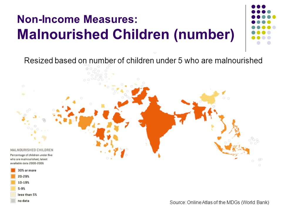 Non-Income Measures: Malnourished Children (number)