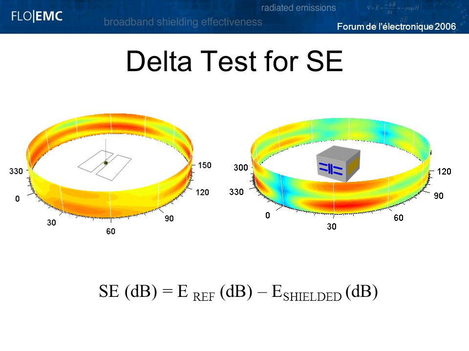 Delta Test for SE SE (dB) = E REF (dB) – ESHIELDED (dB)