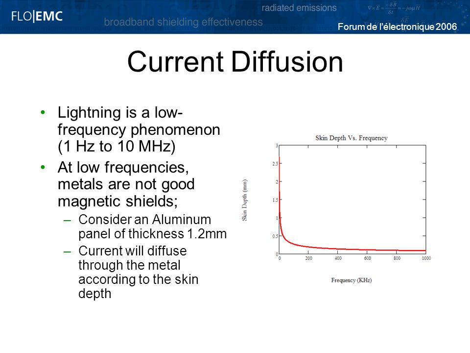 Current Diffusion Lightning is a low-frequency phenomenon (1 Hz to 10 MHz) At low frequencies, metals are not good magnetic shields;