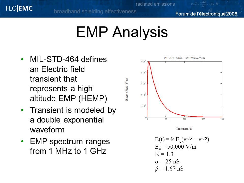 EMP Analysis MIL-STD-464 defines an Electric field transient that represents a high altitude EMP (HEMP)