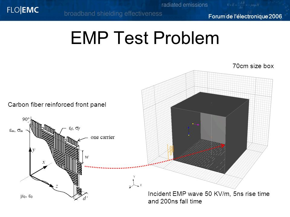 EMP Test Problem 70cm size box Carbon fiber reinforced front panel