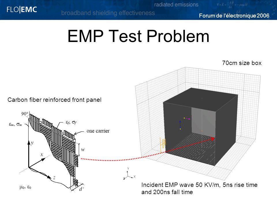 EMP Test Problem 70cm size box Carbon fiber reinforced front panel