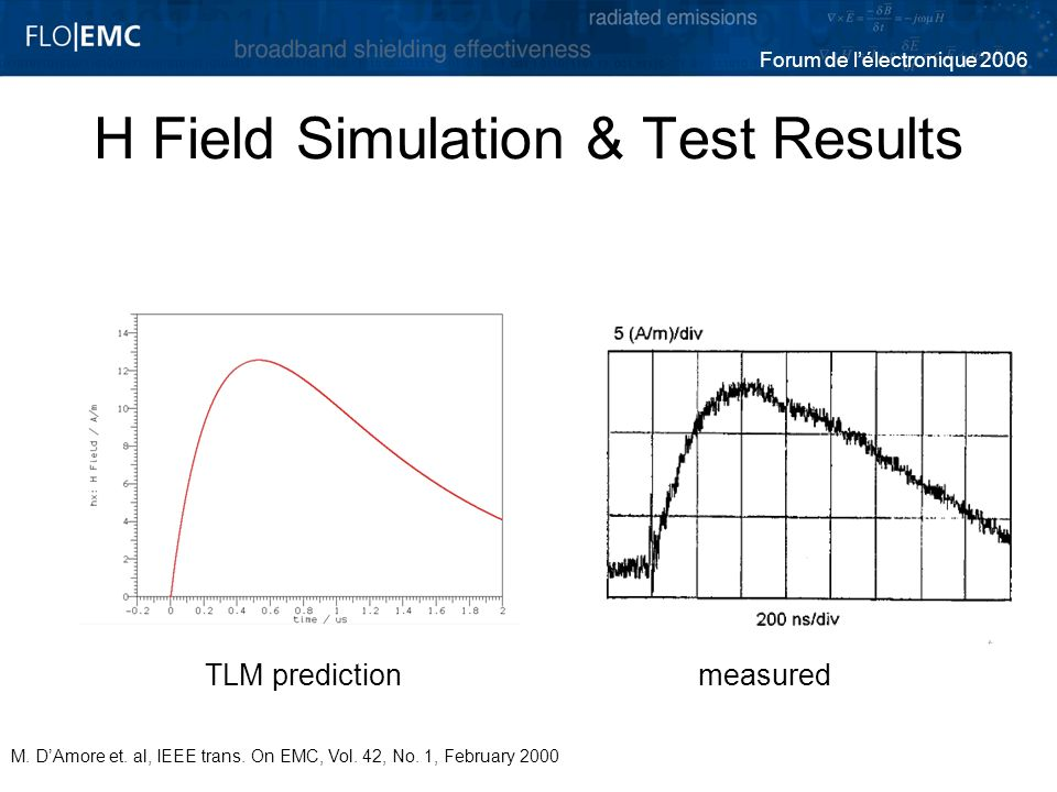 H Field Simulation & Test Results