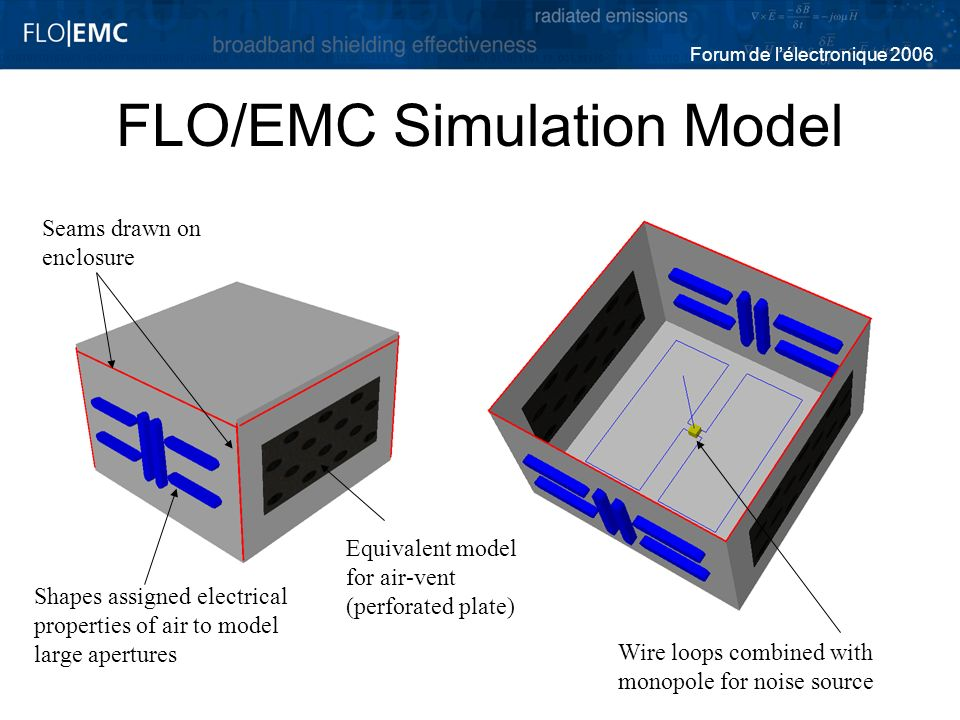 FLO/EMC Simulation Model