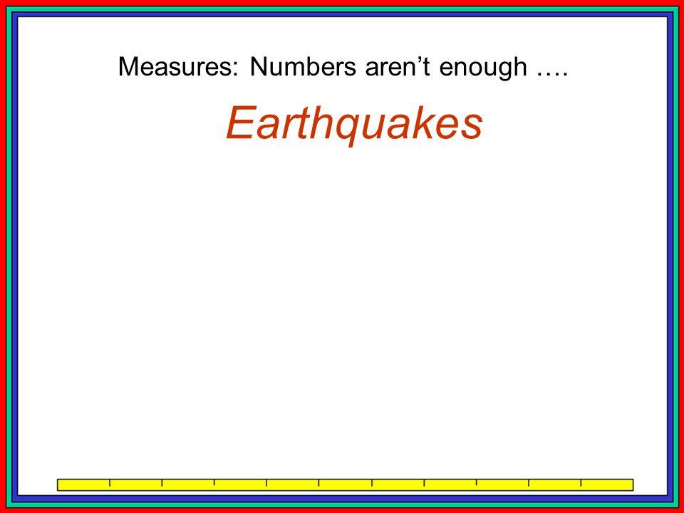 Measures: Numbers aren't enough ….