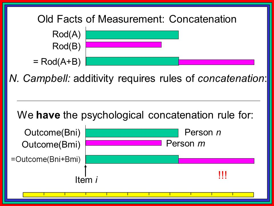 Old Facts of Measurement: Concatenation