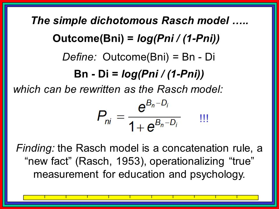 The simple dichotomous Rasch model …..