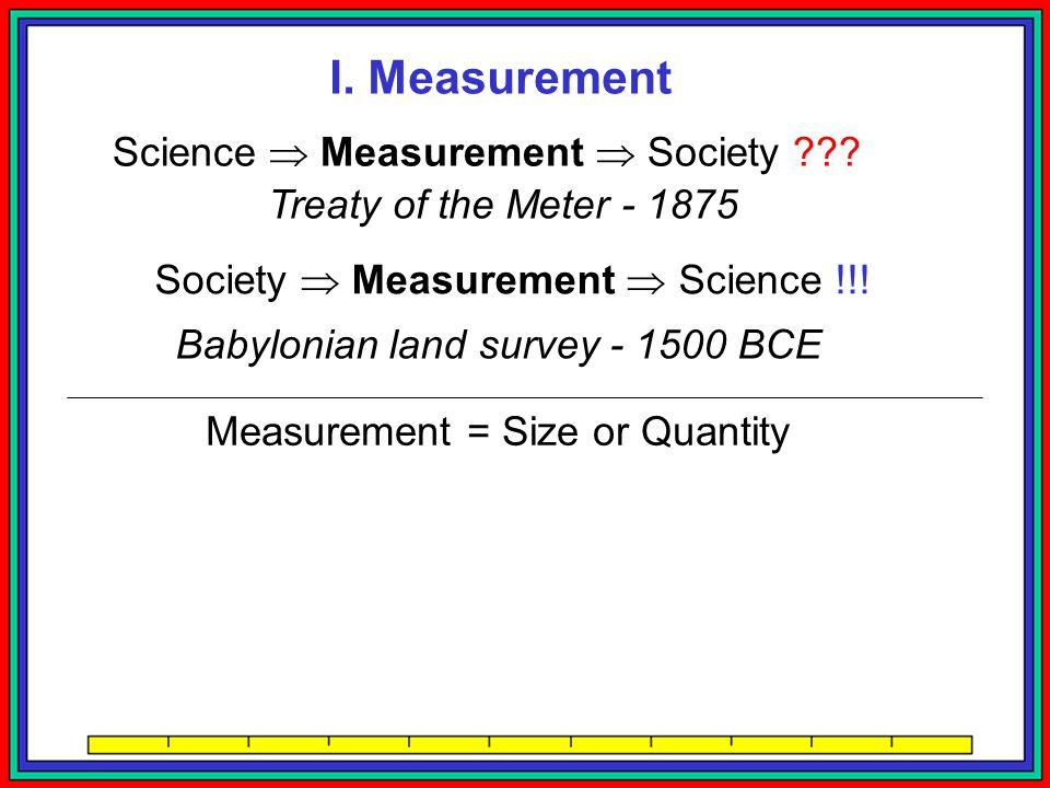 I. Measurement Science  Measurement  Society