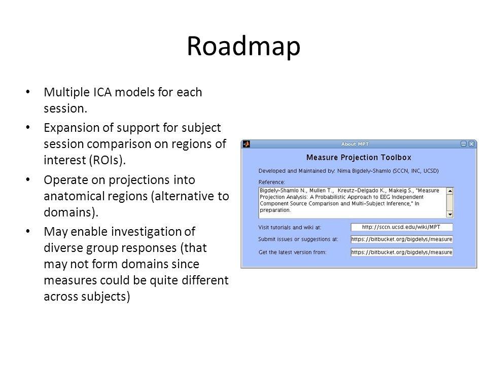 Roadmap Multiple ICA models for each session.