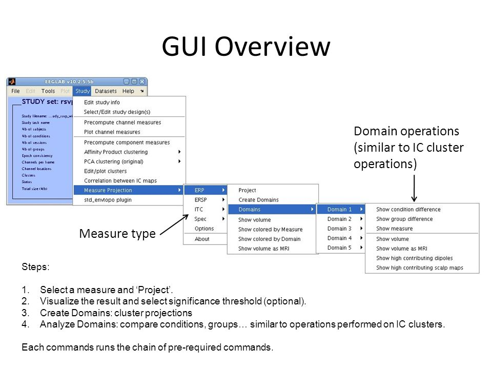 GUI Overview Domain operations (similar to IC cluster operations)
