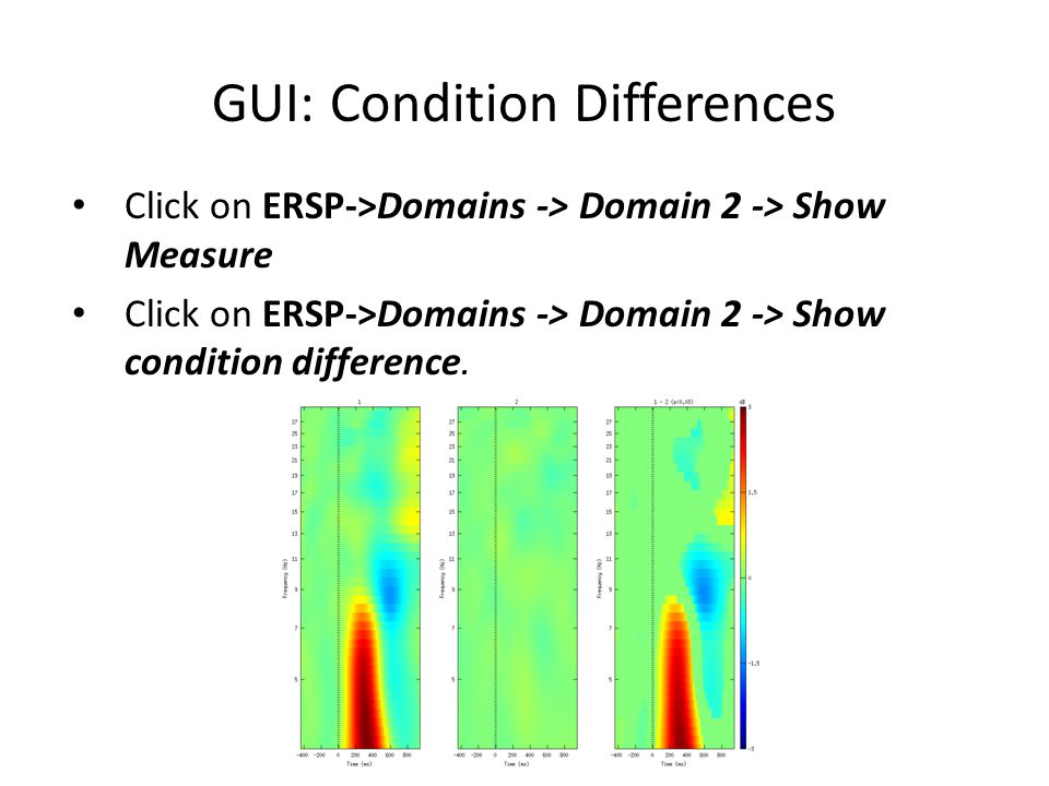 GUI: Condition Differences