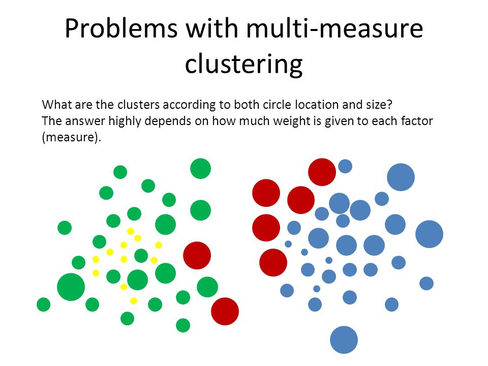 Problems with multi-measure clustering