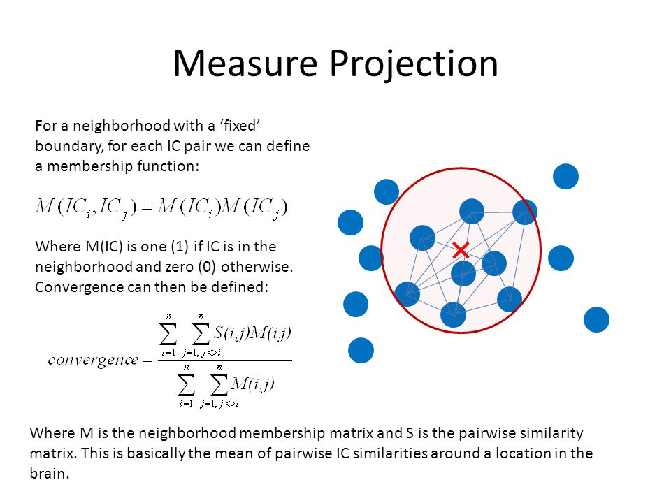 Measure Projection For a neighborhood with a 'fixed' boundary, for each IC pair we can define a membership function: