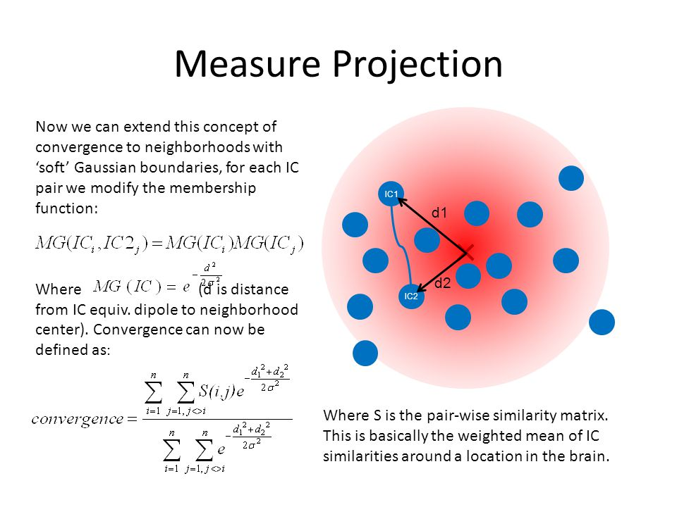 Measure Projection