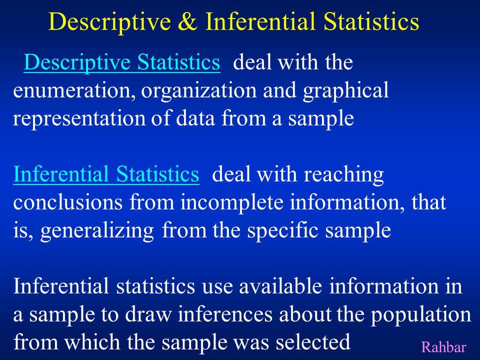 Descriptive & Inferential Statistics